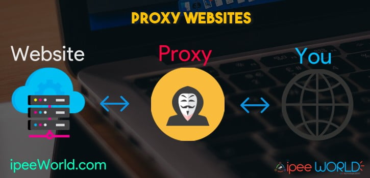 Proxy Websites - VPN