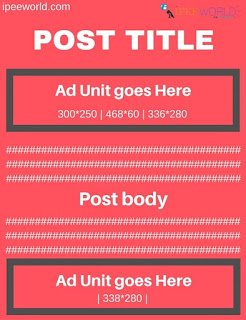 Ad position inside the post