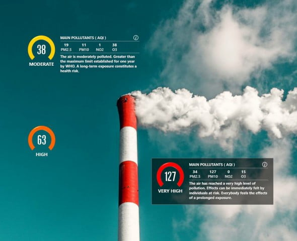 air pollution rainmeter skin