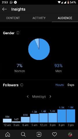 unlimited instagram followers trick