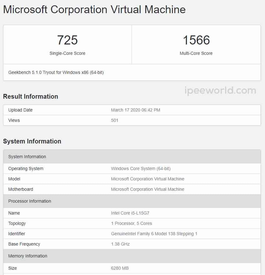 windows core os benchmark leaked